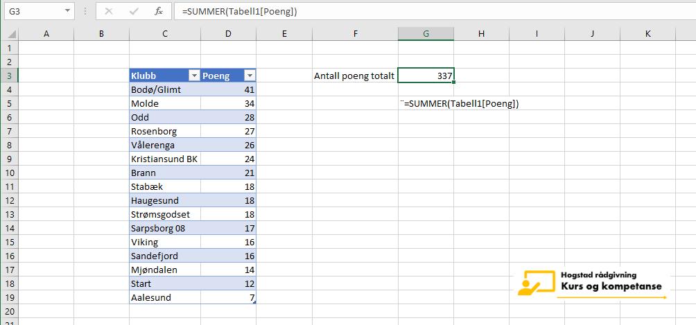Excel summer