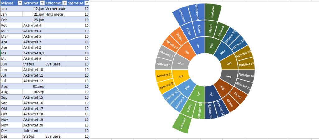 Årshjul Excel mal