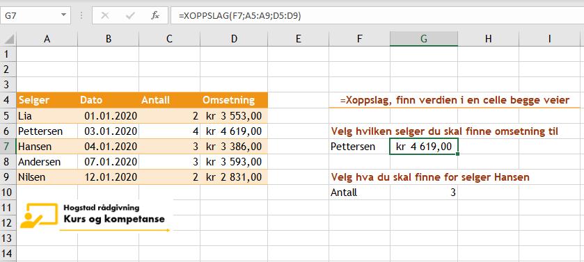 Excel funksjonen Xoppslag