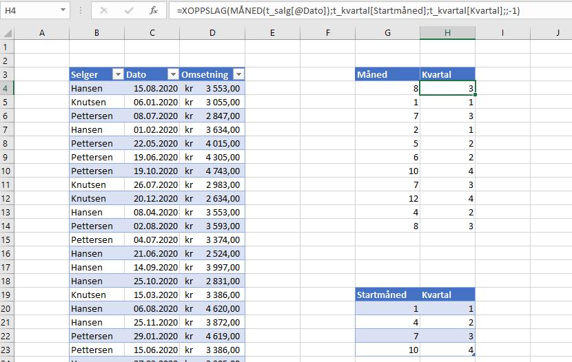 Finne kvartal i Excel