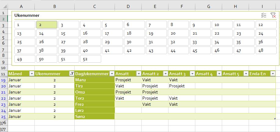 Filtrere tabell i Excel