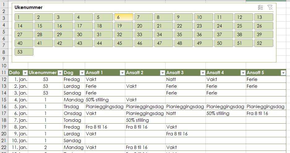 Turnus- vaktplanlegger i Excel