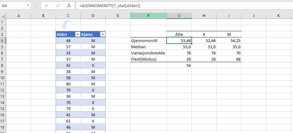 Excel gjennomsnitt