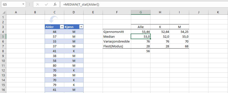 Median i Excel