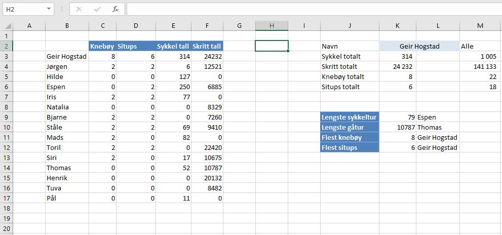 Trimkonkurranse i Excel.