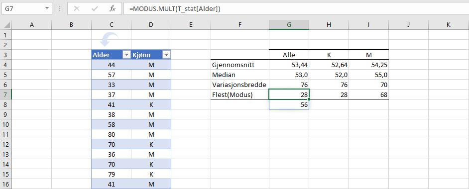 Typetall med modus i Excel