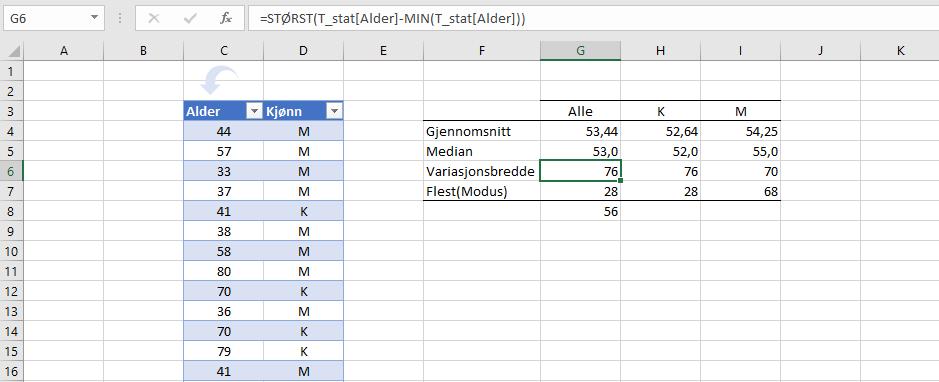Variasjonsbredde i Excel