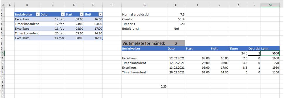 Timeliste per måned i Excel